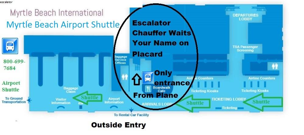 Myrtle Beach Airport Shuttles To Hotel