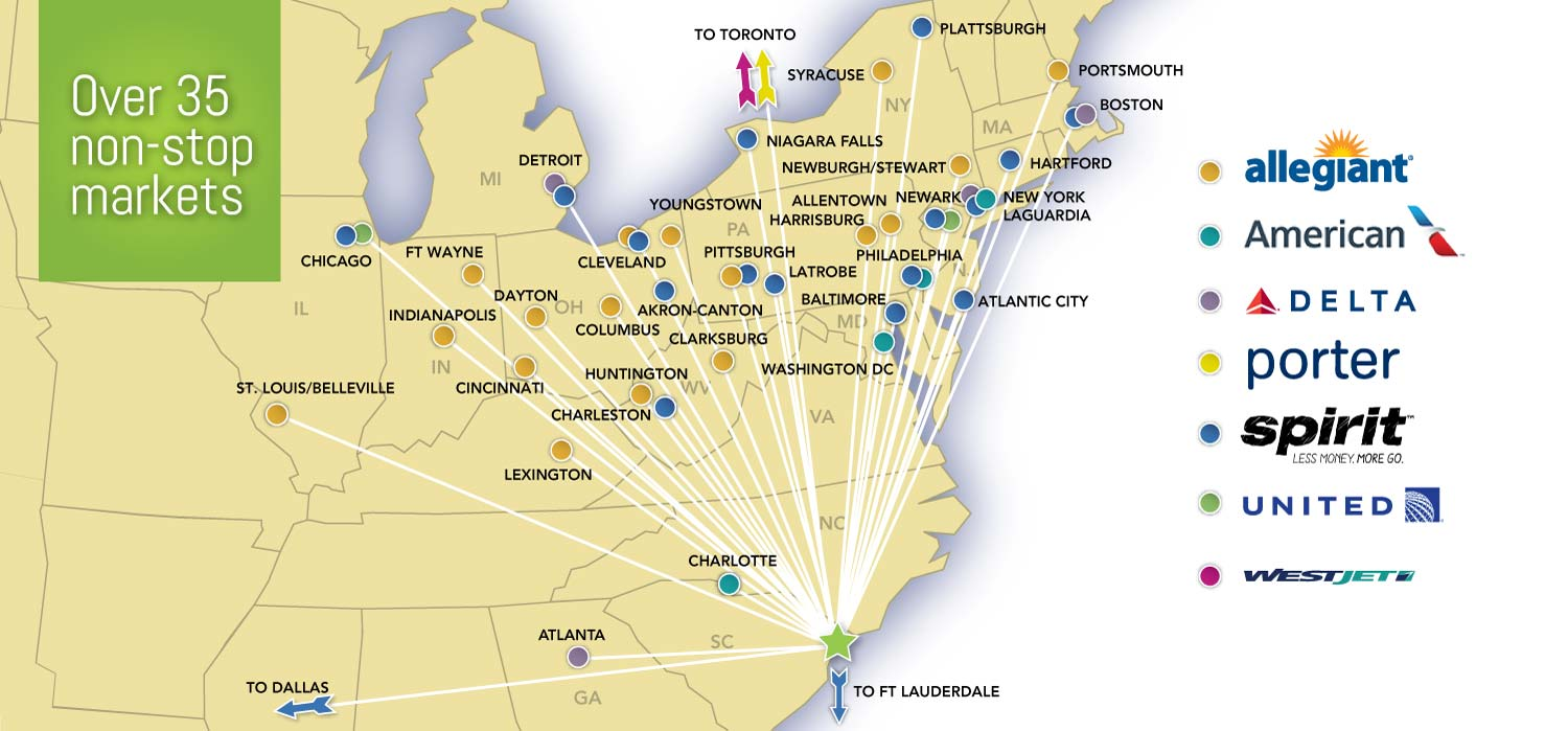 Flights From Myrtle Beach To Hartford